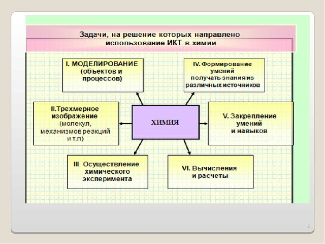 * МОУ СОШ №287 им.А.И.Петелина г. Заозёрск