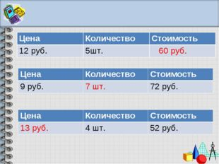 ЦенаКоличествоСтоимость 12 руб.5шт. 60 руб. ЦенаКоличествоСтоимость 9 р