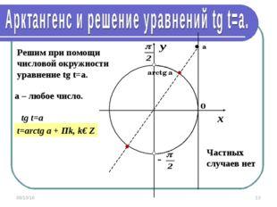 * * Решим при помощи числовой окружности уравнение tg t=a. arctg a а a – любо