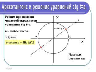 * * Решим при помощи числовой окружности уравнение сtg t=a. arcctg a а a – лю