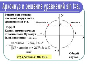 Решим при помощи числовой окружности уравнение sin t=a. 2) |а|