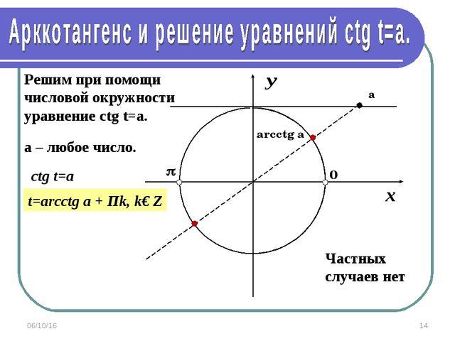 * * Решим при помощи числовой окружности уравнение сtg t=a. arcctg a а a – лю...