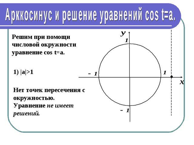 Решим при помощи числовой окружности уравнение cos t=a. 1) |а|>1 Нет точек пе...