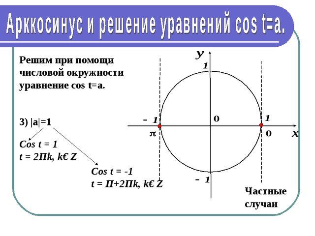 Решим при помощи числовой окружности уравнение cos t=a. 3) |а|=1 Cos t = 1 t...