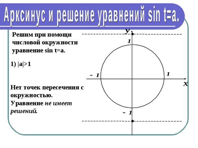 Решим при помощи числовой окружности уравнение sin t=a. 1) |а|>1 Нет точек пе...