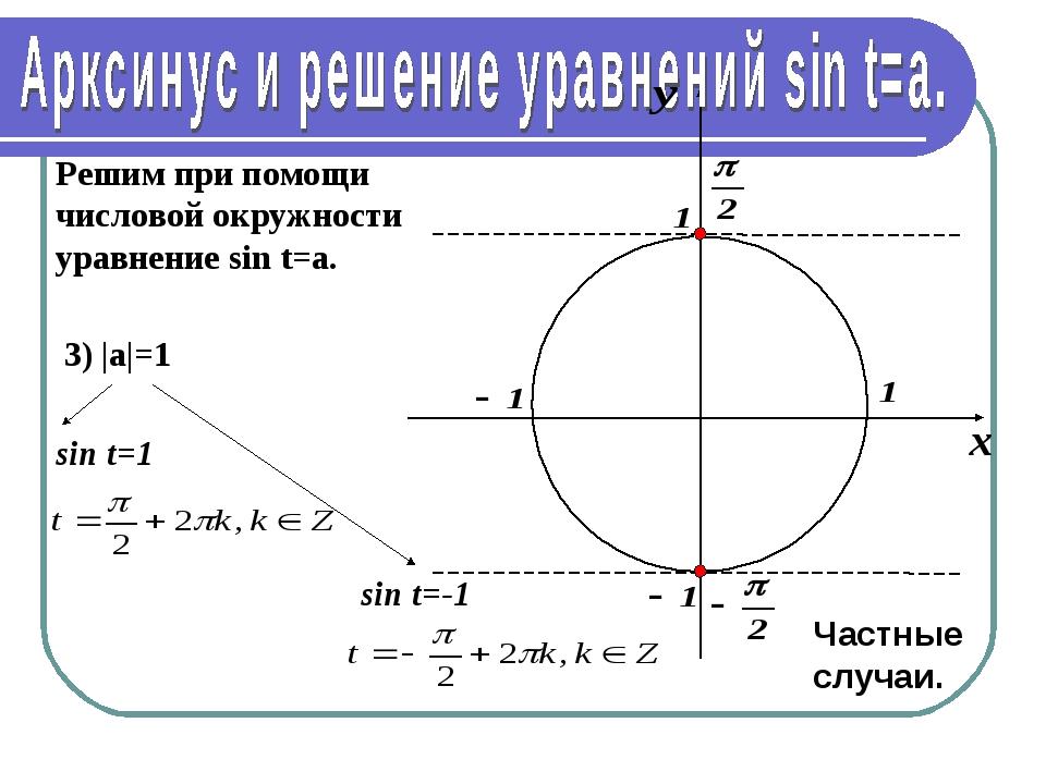 Решим при помощи числовой окружности уравнение sin t=a. 3) |а|=1 sin t=1 sin...