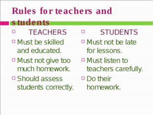 Rules for teachers and students TEACHERS Must be skilled and educated. Must n
