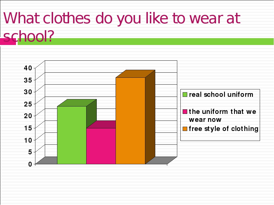 What clothes do you like to wear at school?