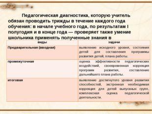 Педагогическая диагностика, которую учитель обязан проводить три