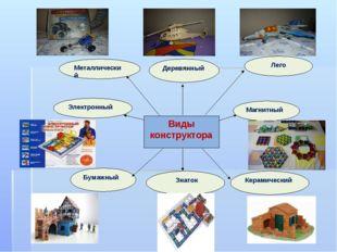 Металлический Деревянный Лего Электронный Магнитный Бумажный Знаток Керамичес