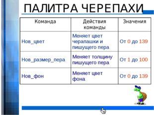 ПАЛИТРА ЧЕРЕПАХИ КомандаДействия командыЗначения Нов_цвет Меняет цвет чера