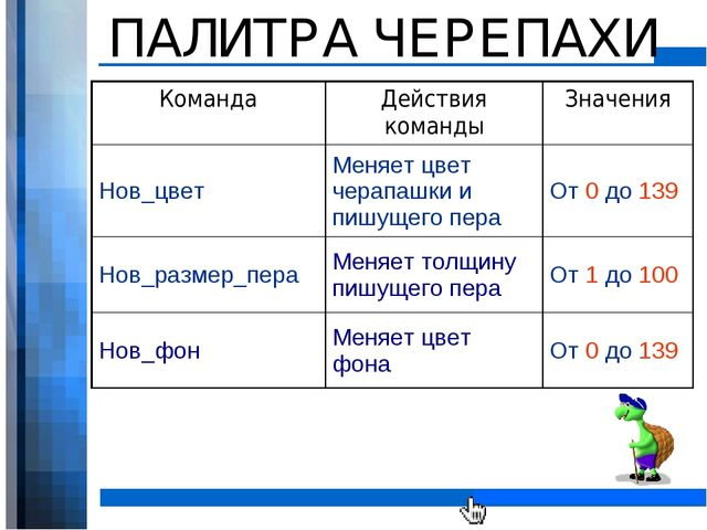 ПАЛИТРА ЧЕРЕПАХИ КомандаДействия командыЗначения Нов_цвет Меняет цвет чера...