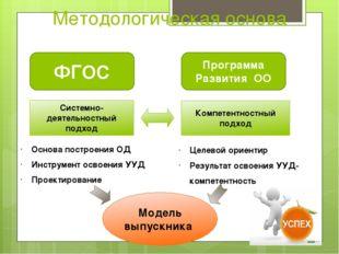 Методологическая основа ФГОС Программа Развития ОО Системно-деятельностный п