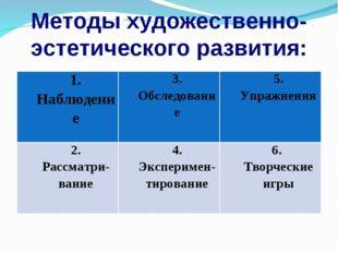 Методы художественно-эстетического развития: 1. Наблюдение3. Обследование5.