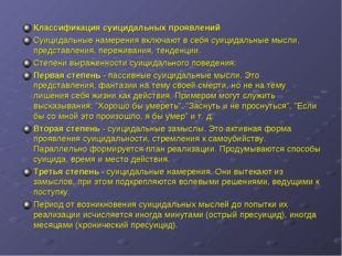 Классификация суицидальных проявлений Суицидальные намерения включают в себя