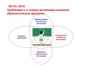 Информационно-методическое обеспечение Кадровое обеспечение Материально-техни