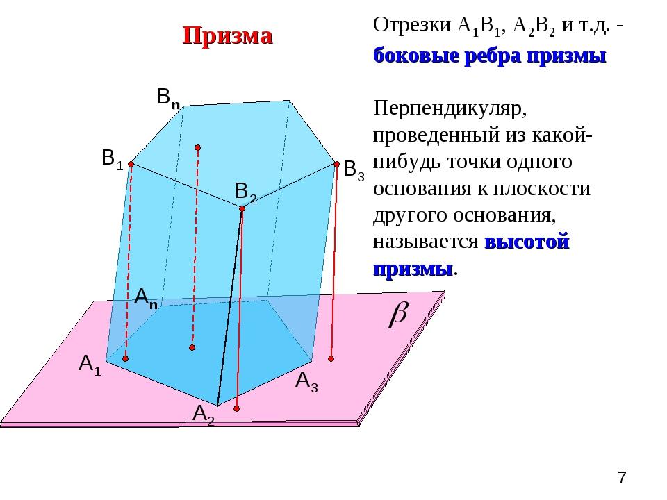 Призма А1 А2 Аn B1 B2 Bn B3 А3 Отрезки А1В1, А2В2 и т.д. - боковые ребра приз...