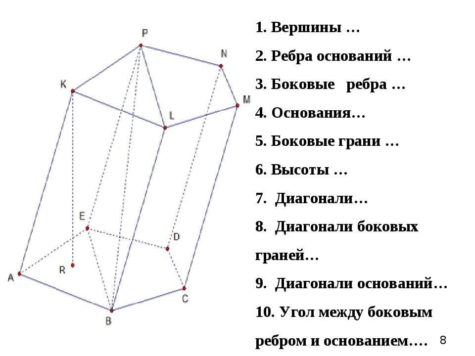 1. Вершины … 2. Ребра оснований … 3. Боковые ребра … 4. Основания… 5. Боковые...