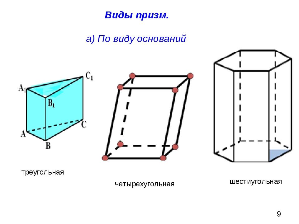 Виды призм. а) По виду оснований. треугольная четырехугольная шестиугольная