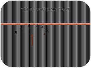 «Спидометр успеха» 0 1 2 3 5 4