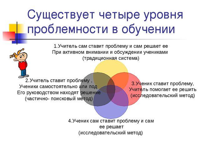 Существует четыре уровня проблемности в обучении