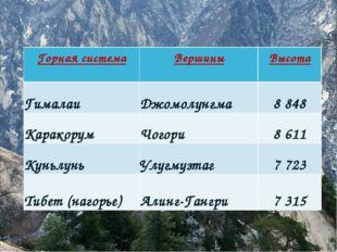 Горная система Вершины Высота ГималаиДжомолунгма8 848 КаракорумЧогори8