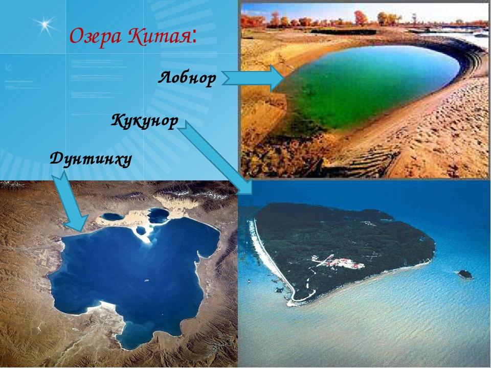 Озера Китая: Лобнор Кукунор Дунтинху