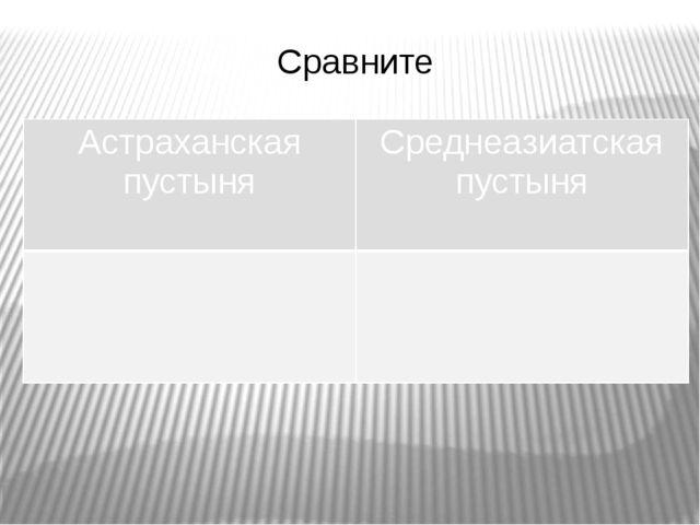 Сравните Астраханская пустыня Среднеазиатская пустыня