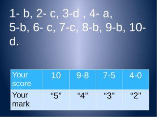 1- b, 2- c, 3-d , 4- a, 5-b, 6- c, 7-c, 8-b, 9-b, 10-d. Yourscore 10 9-8 7-5