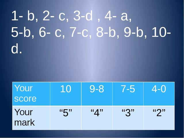 1- b, 2- c, 3-d , 4- a, 5-b, 6- c, 7-c, 8-b, 9-b, 10-d. Yourscore 10 9-8 7-5...