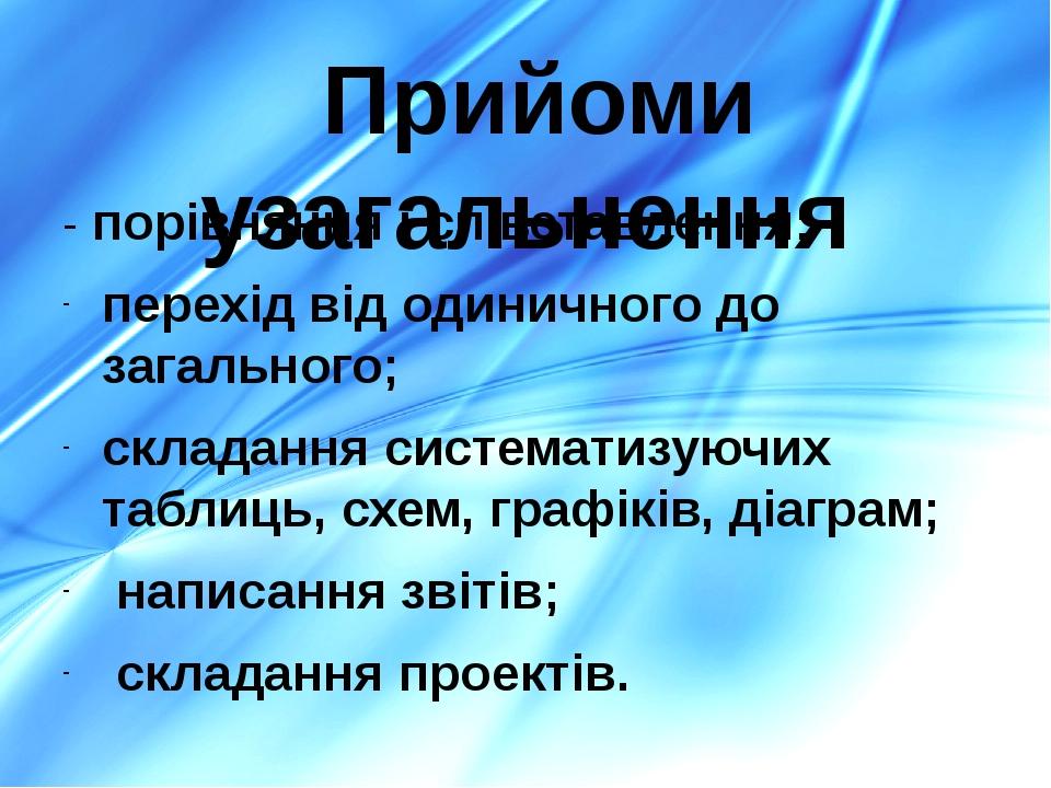 - порівняння і співставлення; перехід від одиничного до загального; складання...