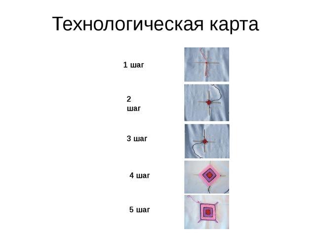 Технологическая карта 1 шаг 2 шаг 3 шаг 4 шаг 5 шаг