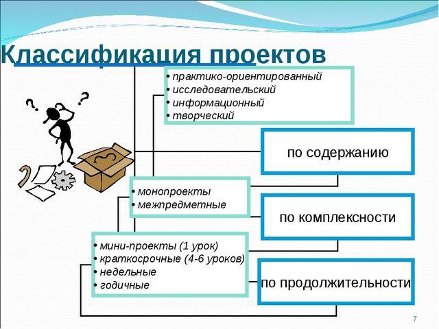 Классификация проектов *