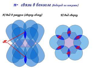 p- связи в бензоле (водород не показан) А) вид в ракурсе (сверху-сбоку) Б) ви