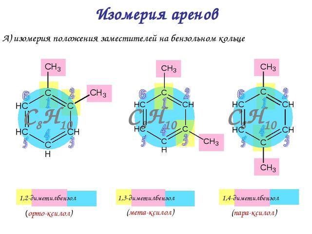Изомерия аренов А) изомерия положения заместителей на бензольном кольце 1,2-д...