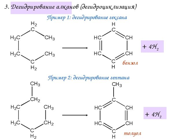+ 4Н2 Пример 1: дегидрирование гексана бензол Пример 2: дегидрирование гептан...