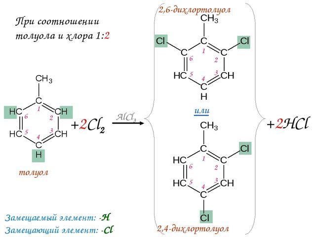 +2Cl2 AlCl3 или +2HCl толуол 2,6-дихлортолуол 2,4-дихлортолуол Замещаемый эле...