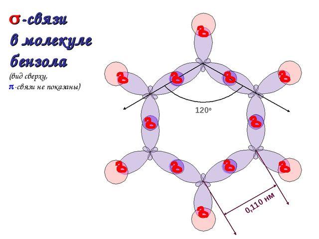 s-связи в молекуле бензола (вид сверху, p-связи не показаны) 120о 0,110 нм