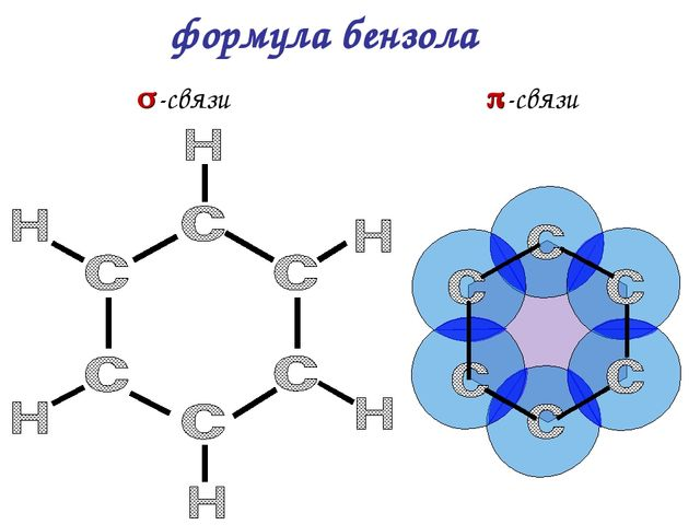 формула бензола s-связи p-связи