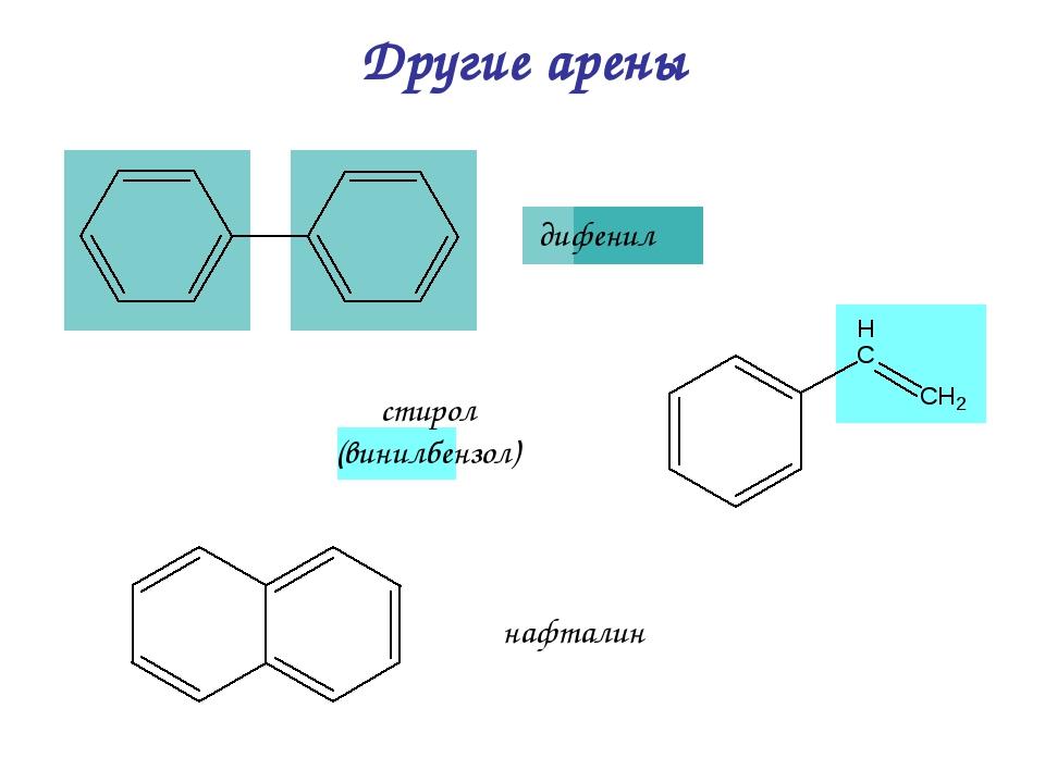 Другие арены дифенил нафталин стирол (винилбензол)