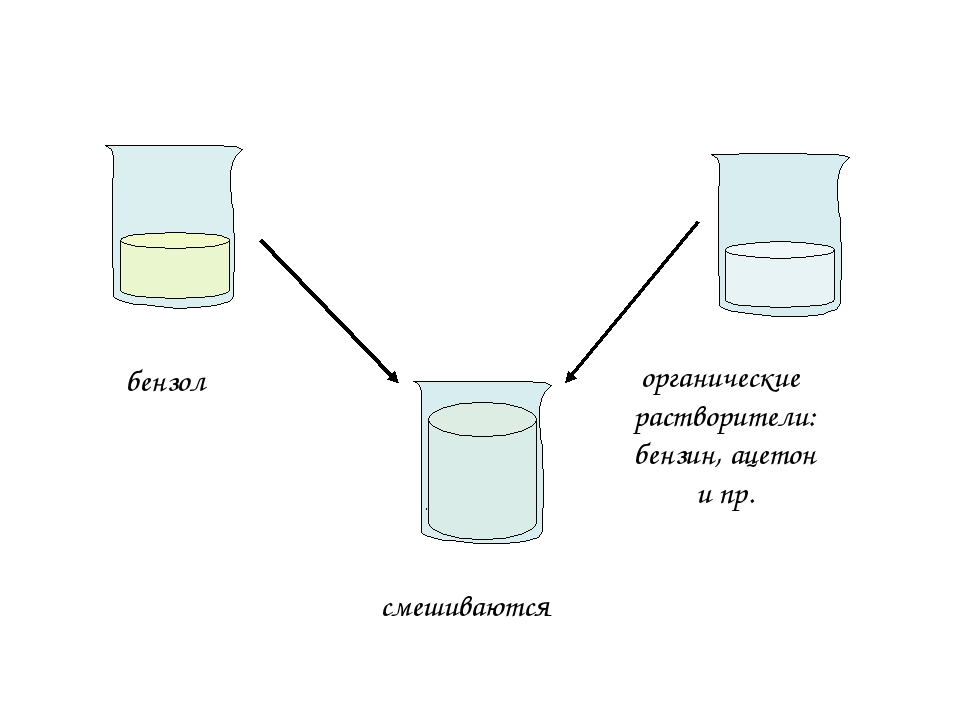 бензол органические растворители: бензин, ацетон и пр. смешиваются