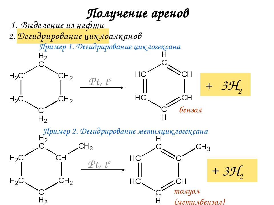 Получение аренов 2. Дегидрирование циклоалканов Выделение из нефти + 3Н2 Pt,...