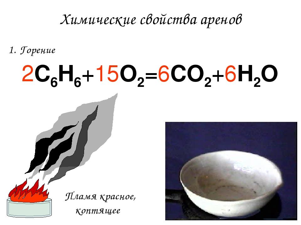 Химические свойства аренов Горение Пламя красное, коптящее 2C6H6+15O2=6CO2+6H2O