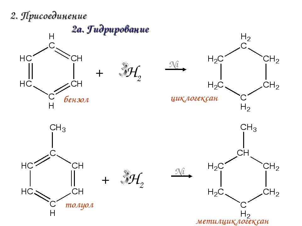 2. Присоединение + Н2 Ni 2а. Гидрирование циклогексан толуол + Н2 Ni бензол м...