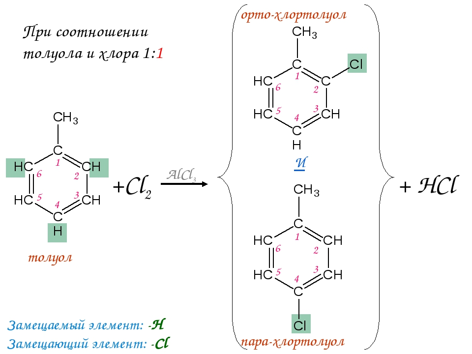 +Cl2 AlCl3 И + HCl толуол орто-хлортолуол пара-хлортолуол Замещаемый элемент:...
