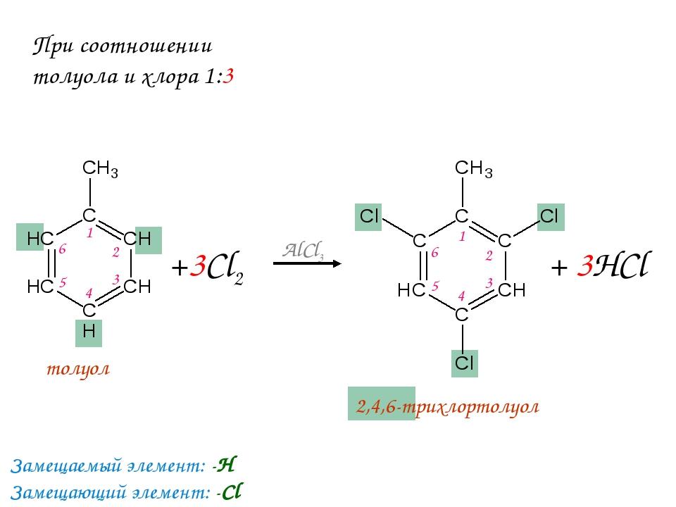 +3Cl2 AlCl3 + 3HCl толуол Замещаемый элемент: -Н Замещающий элемент: -Cl При...