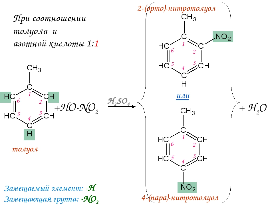 4-(пара)-нитротолуол +HO-NO2 H2SO4 или + H2О толуол 2-(орто)-нитротолуол Заме...