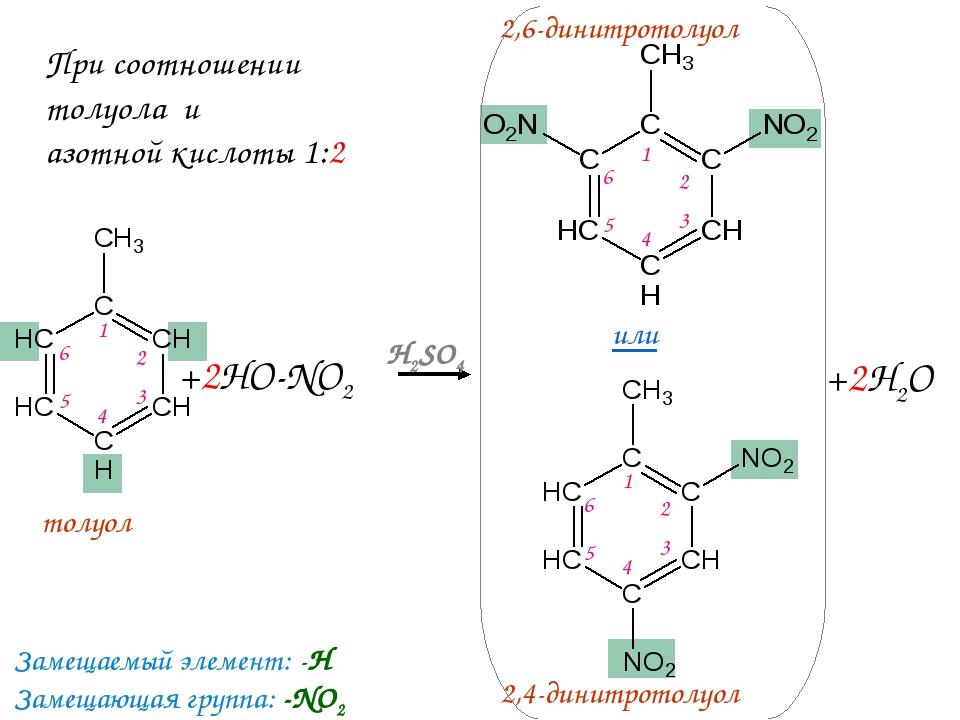 +2HO-NO2 H2SO4 или +2H2О толуол 2,6-динитротолуол 2,4-динитротолуол Замещаемы...