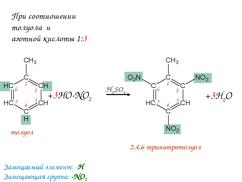 +3HO-NO2 H2SO4 +3H2О толуол 2,4,6-тринитротолуол Замещаемый элемент: -Н Замещ...