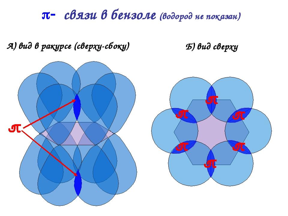 p- связи в бензоле (водород не показан) А) вид в ракурсе (сверху-сбоку) Б) ви...